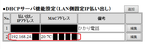 IPv4アドレスと物理アドレス