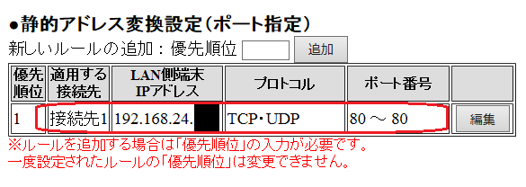 IPv4アドレスとポート指定